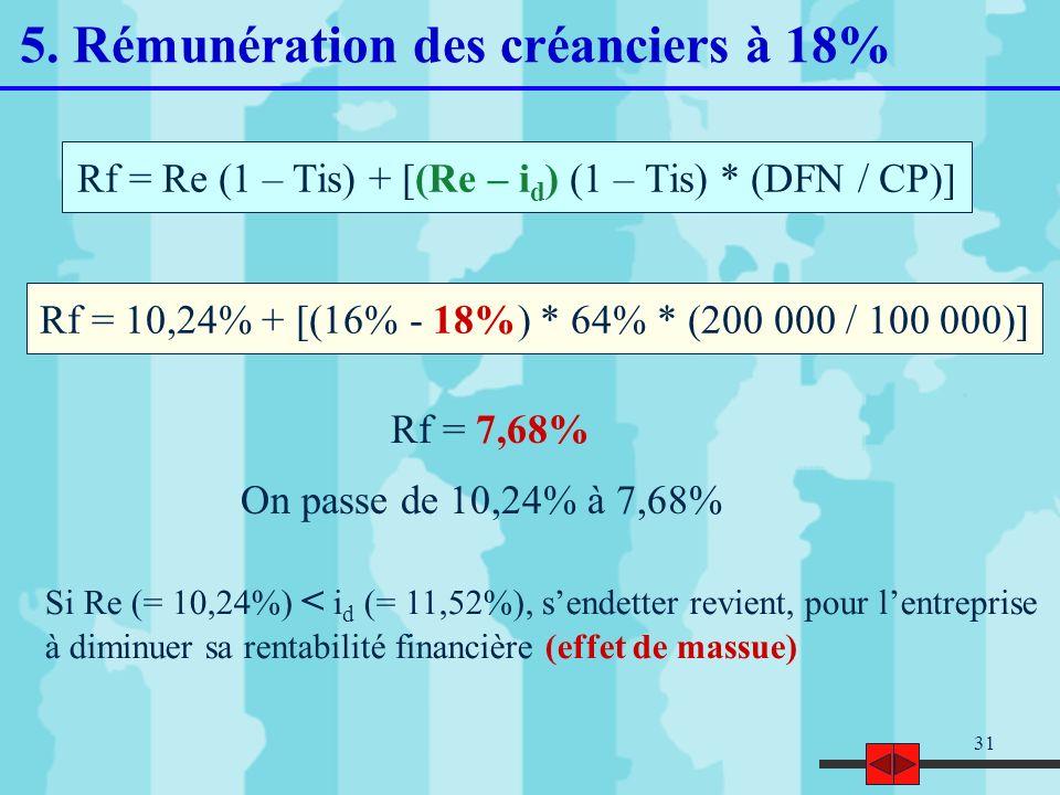 Rf = Re (1 – Tis) + [(Re – id) (1 – Tis) * (DFN / CP)]